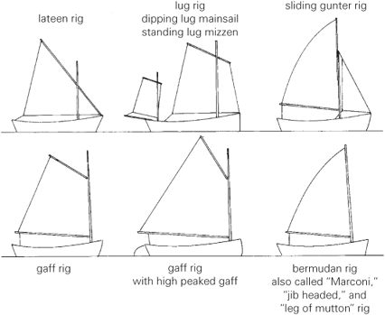 Sloops, Cutters, Schooners, & Ketches - NYB Lefkas Greece
